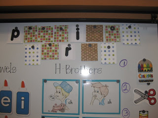 Classroom Management- Mystery Words